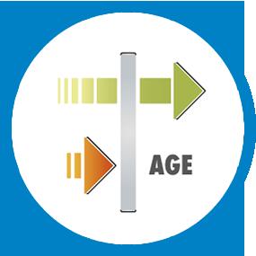 Anti-îmbătrânire